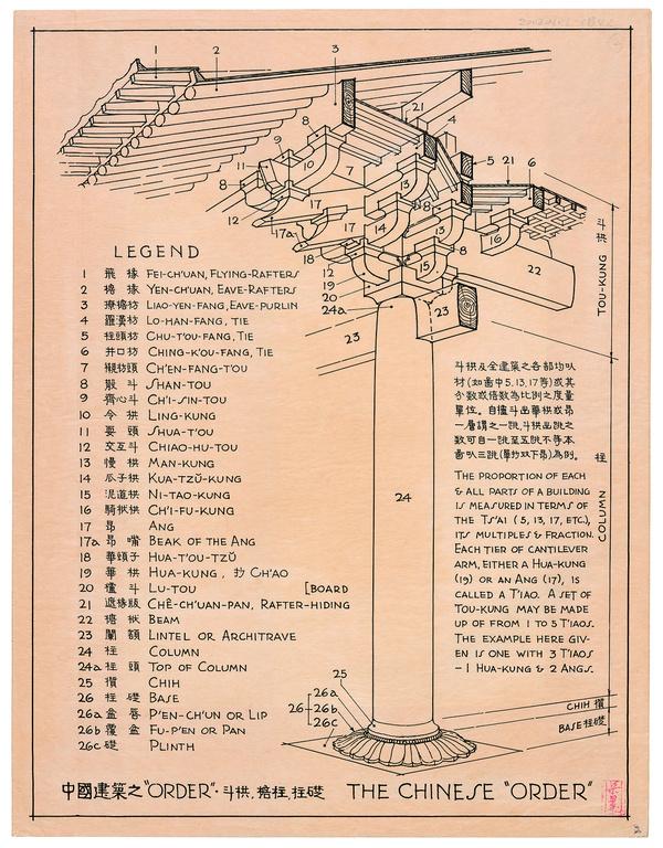 4梁思成《图像中国建筑史》 插图:中国建筑之ORDER.jpg